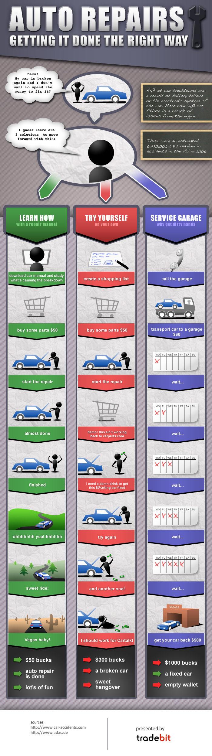 Free Repair Manual Graphic