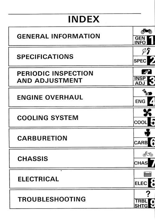 179895826_B yamaha xtz 750 super tenere service repair workshop manual downlo super tenere wiring diagram at creativeand.co