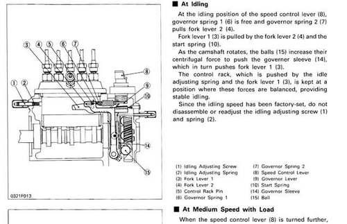 kubota f2260 f2560 f3060 f3560 front mount tractor and mower worksh rh tradebit com Kubota RTV 900 Wiring Diagram kubota f3560 wiring diagram