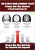 Thumbnail THE ULTIMATE HAIR REGROWTH TOOLKIT