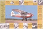 Thumbnail Piper Tri Pacer PA22 maintenance manuals