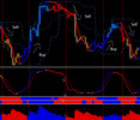 Thumbnail Intraday Waves Analysis Trading Forex System