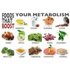 Thumbnail How to  Boost Your  Metabolism