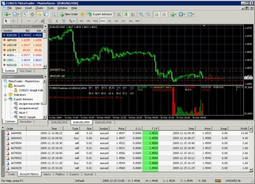 Forex prediction software