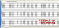Thumbnail Forex EA, MoneyPro 2009 with 85 winning ratio