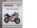 Thumbnail Aprilia RS 125 2002 Factory Service Repair Manual Download