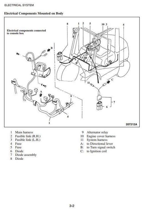 mitsubishi gasoline forklift truck fg15k fg18k fg20k fg25k fg30 rh tradebit com Mitsubishi Forklift Product Nissan Fork Lift