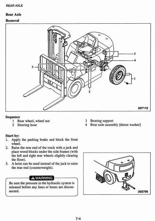 Pay for Mitsubishi Gasoline Forklift Truck FG15K, FG18K, FG20K, FG25K, FG30K, FG35K Workshop Service Manual