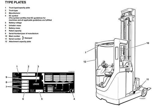 linde reach truck r14   r16   r16n   r20   r20n user manual