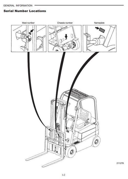 Free Mitsubishi Forklift Truck FB16N, FB18N, FB20CN Service Repair Manual Download thumbnail