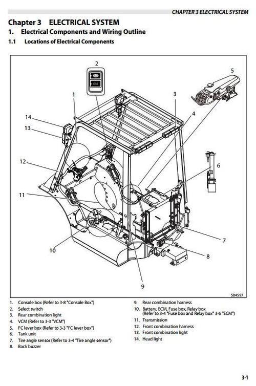 mitsubishi gasoline lpg forklift truck fg15n, fg18n, fg20cn, fg20n, fg25n, fg30n, fg35n workshop service manual Mitsubishi Caterpillar Forklift