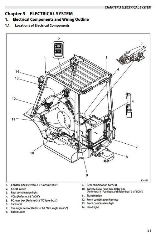 Mitsubishi Gasoline Lpg Forklift Truck Fg15n Fg18n