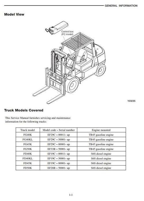mitsubishi fg25 forklift parts diagram kes  mitsubishi