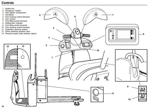 Free Linde Order Picker Type 149: N20, N25; SN after P02003 Operating Instructions (User Manual) Download thumbnail