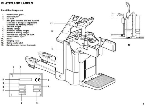 Pay for Linde Pallet Truck Type 141: T20AP Operating Instructions (User Manual)