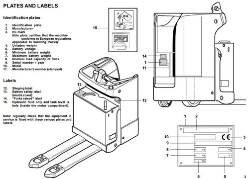 pallet truck operating instructions