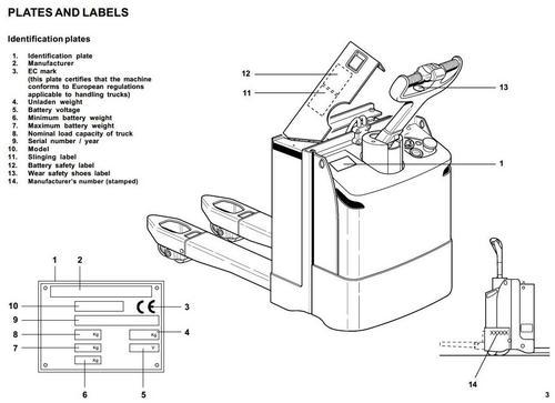 Pallet  U2013 Best Repair Manual Download