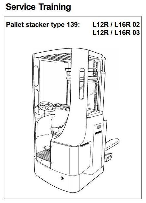 linde pallet stacker type 139  l12r