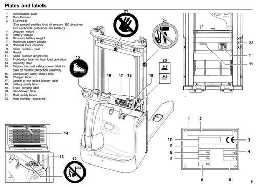 stacking  u2013 best repair manual download