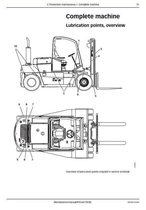 Pay for Still Fork Truck R70-60, R70-70, R70-80: R7126, R7127, R7128; Kalmar DCE-50 Service Maintenance Workshop Manual