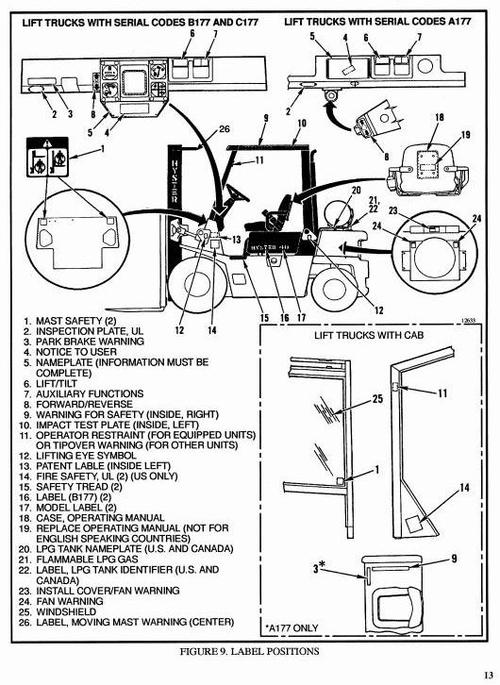 free hyster a177  h40xl h50xl h60xl  forklift workshop service repair manual download download