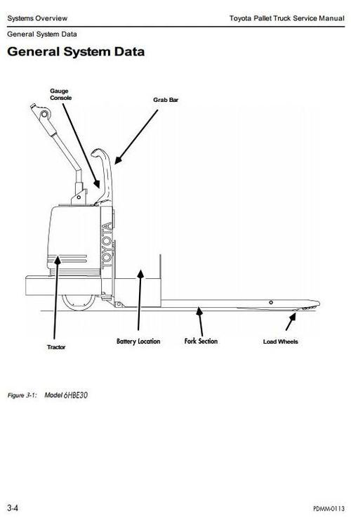 279508618_6hbw306hbe30-406hbc30-406tb50-sn-24000-26999 Yale Pallet Jack Wiring Diagram on