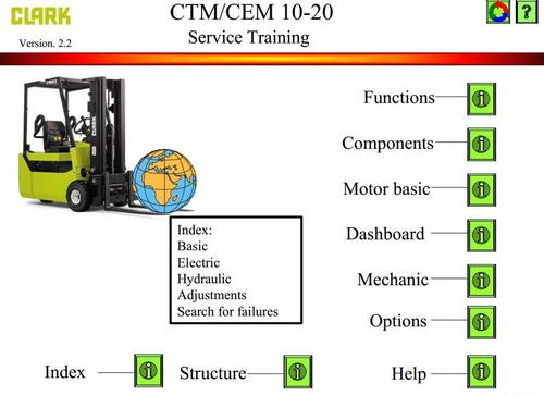 Pay for Clark Electric Forklift Truck  CEM10, CEM12, CEM16, CEM20, CTM10, CTM12, CTM16, CTM20 Workshop Service Manual