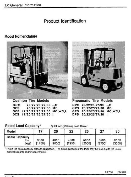 Pay for Clark Diesel Forklift Truck Type GP138I: DCS / DPS17I, DPS20I, DPS22I, DPS25I, DPS27I, DPS30I Workshop Service Manual