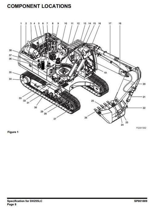 Free Doosan Crawler Excavator Type DX255LC S/N: 5001 and Up Workshop Service Manual Download thumbnail
