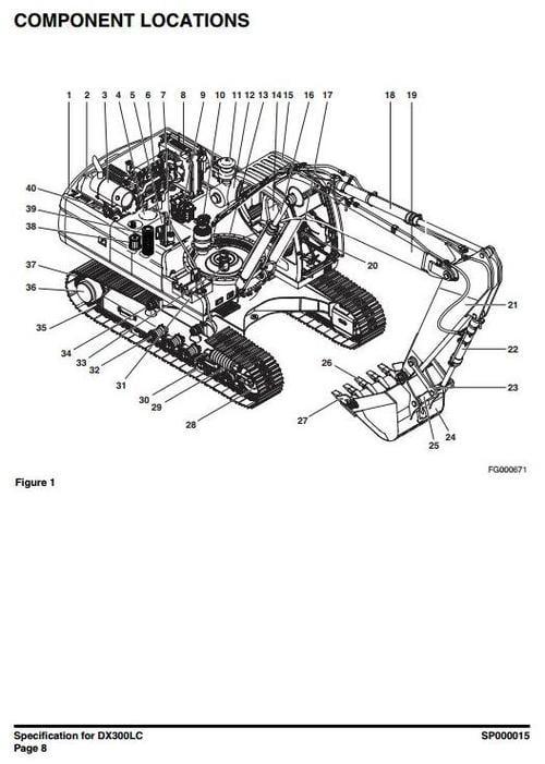 doosan crawler excavator type dx300lc s  n  5001 and up workshop ser