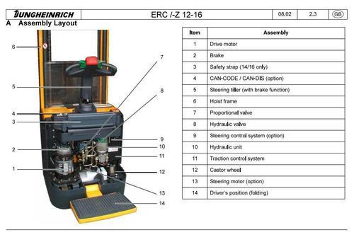 pay for jungheinrich electric pedestrian stacker type erc212 / 214 / 216,  erc z12 /