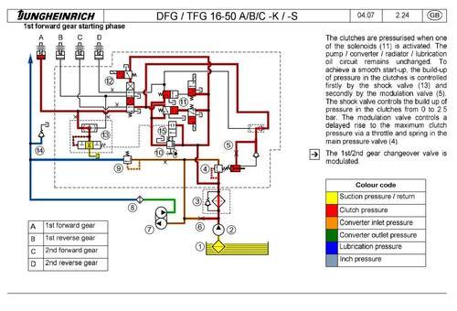 jungheinrich fork truck type dfg tfg 316 320 420 425 430 540 545 55 rh tradebit com Basic Electrical Wiring Diagrams Residential Electrical Wiring Diagrams