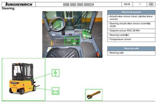 pay for jungheinrich electric lift truck efg 316(k), efg 318(k