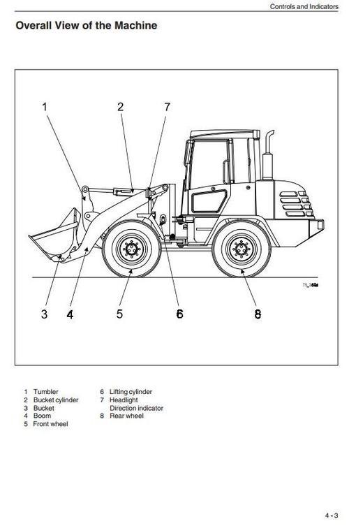 Pay for Komatsu Wheel Loader WA95-3 sn: HA980376 and up Workshop Service Manual