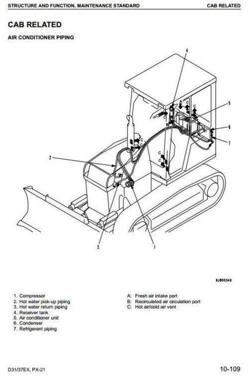 Komatsu page 2 best repair manual download free komatsu crawler dozers d31ex 21 d31px 21 d37ex 21 d37px 21 workshop service manual download fandeluxe Images