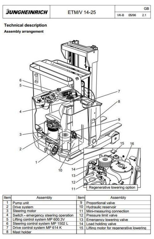 ford 3930 wiring diagram jungheinrich electric reach truck etm320  etm325  etv320  jungheinrich electric reach truck etm320  etm325  etv320