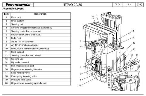 Bt Reach Truck service Manual