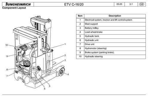 Jungheinrich Electric    Reach       Truck    ETVC16  ETVC20  05