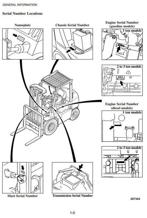 nissan tcm forklift parts diagrams