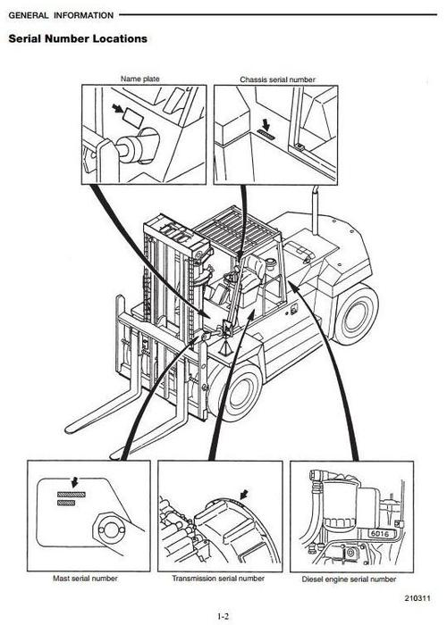 Cat Lift Truck Manual