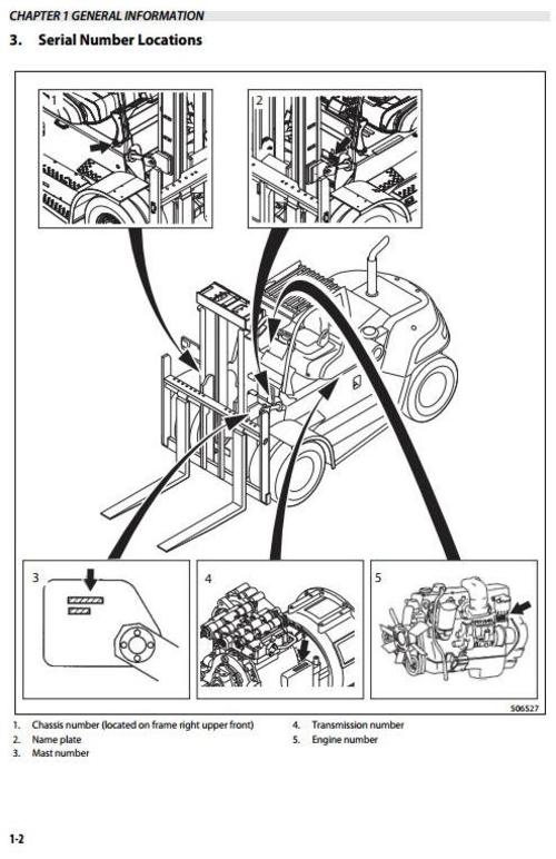 Pay for Mitsubishi Diesel Forklift Truck FD100NM1(S), FD120NM1(S), FD135NM1(S), FD150ANM1(S) Workshop Service Manual