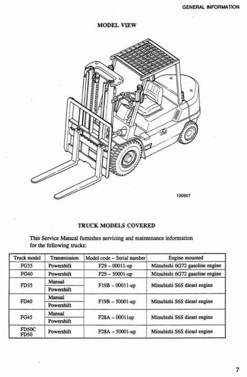 Mitsubishi Gasoline  Lpg Forklift Fg35  Fg40 Workshop