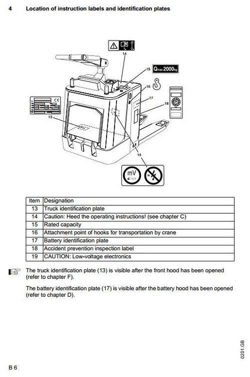 Jungheinrich Eje 120 Wiring Diagram