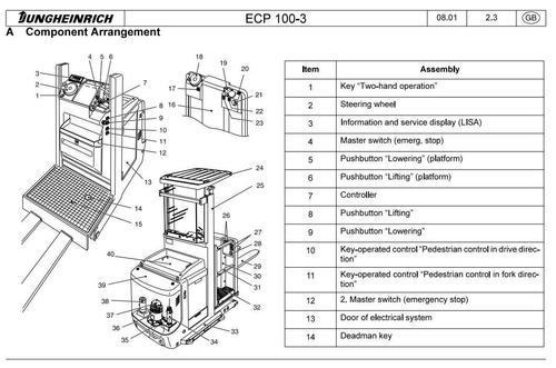 ecp wiring diagram repair machine ECM Wiring Diagram