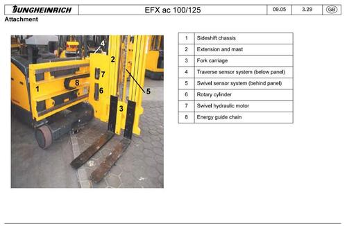 Pay for Jungheinrich Electrical Forklift Truck  EFX 410 , EFX 413 (10.04-03.13) Workshop Service Manual