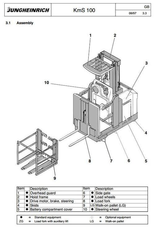 Pay for Jungheinrich Order Picker KmS 100 (10.1994-06.1999) Workshop Service Manual