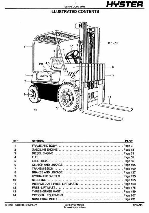 Hyster Diesel  Lpg Forklift Truck E003 Series  H30h  H40h