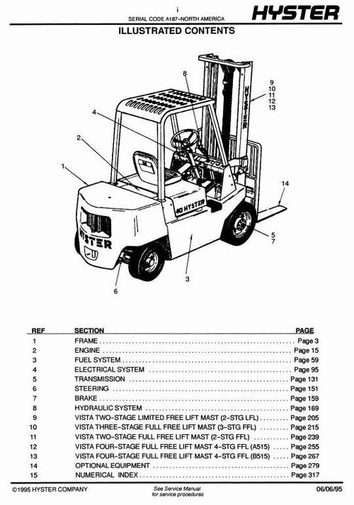 Pay for Hyster IC Engined Lift Truck A187 Series: S2.0XL (S40XL), S2.5XL (S50XL), S3.0XL (S60XL) Spare Parts List