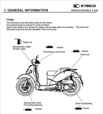 kymco people 250 service repair manual & parts catalogue - download