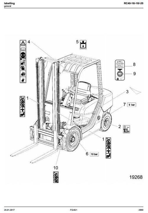still diesel forklift truck rc40